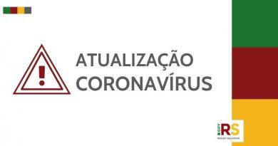 Conheça resultado do maior estudo sobre a covid-19 no Brasil